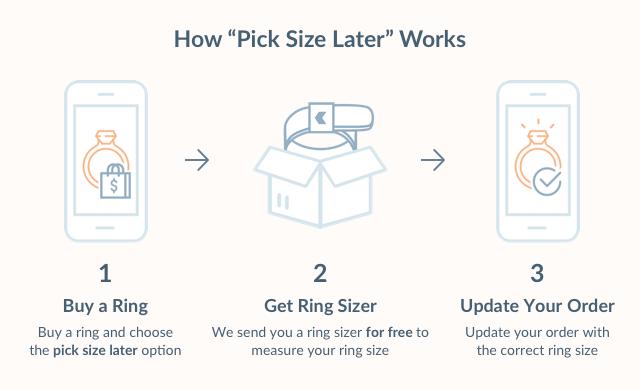 pick size